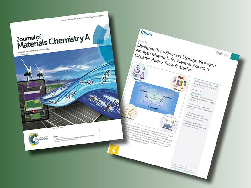 Covers of top chemistry journals