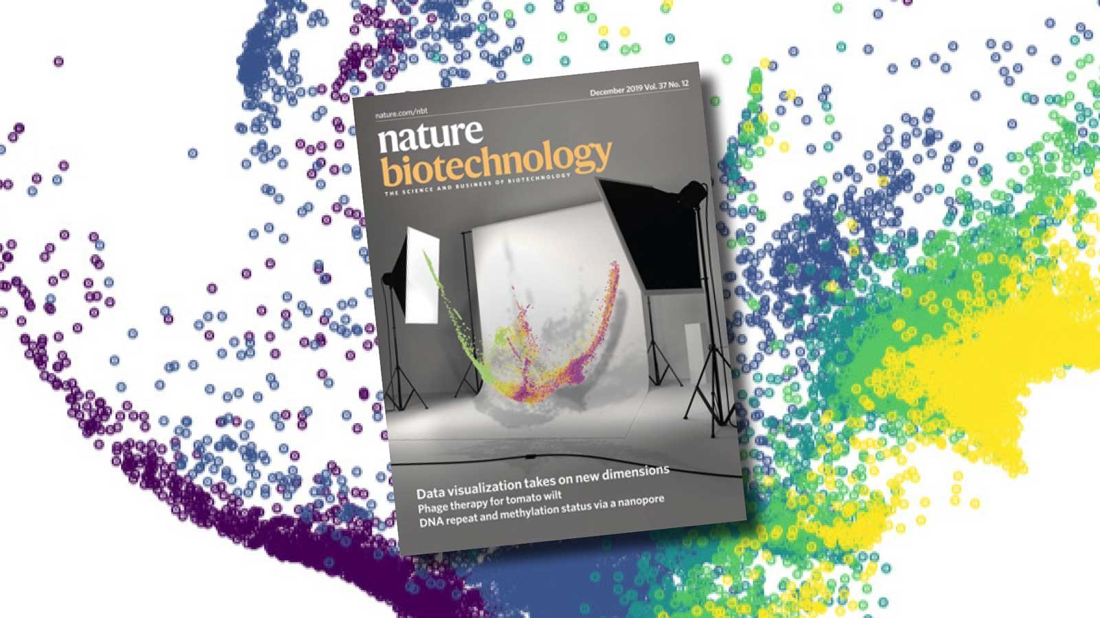 Scatterplot with Nature Biotechnology cover.
